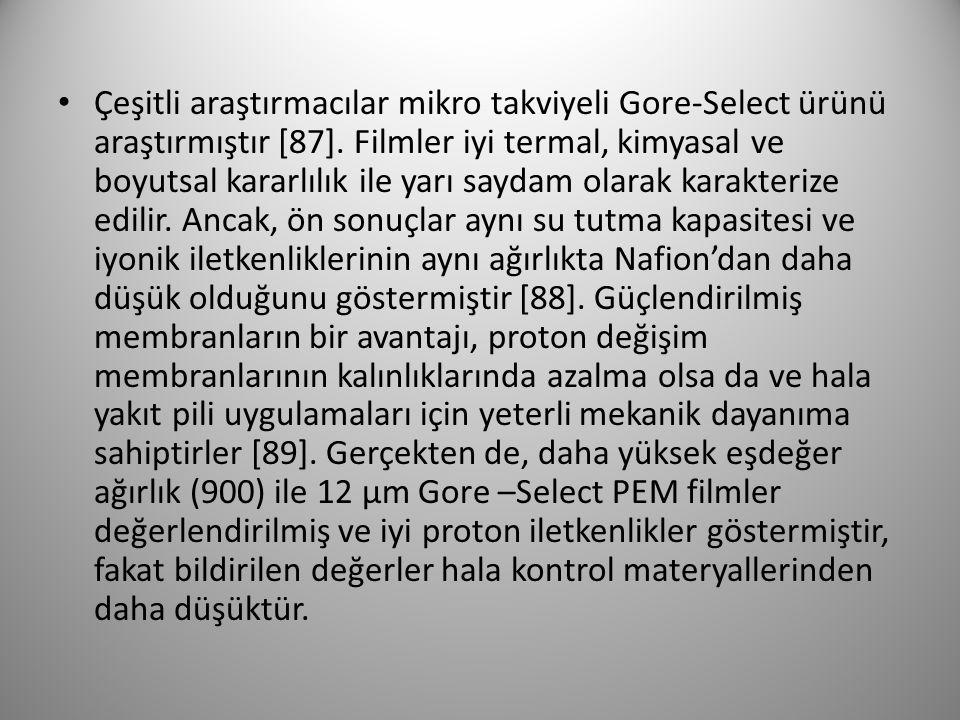 Çeşitli araştırmacılar mikro takviyeli Gore-Select ürünü araştırmıştır [87].